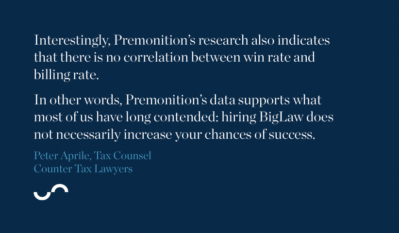 Interestingly, Premonition's research also indicates that there is no correlation between win rate and billing rate...